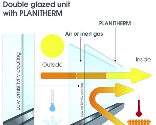 energy efficient glass replacement